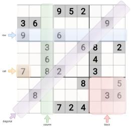 Sudoku-defs A